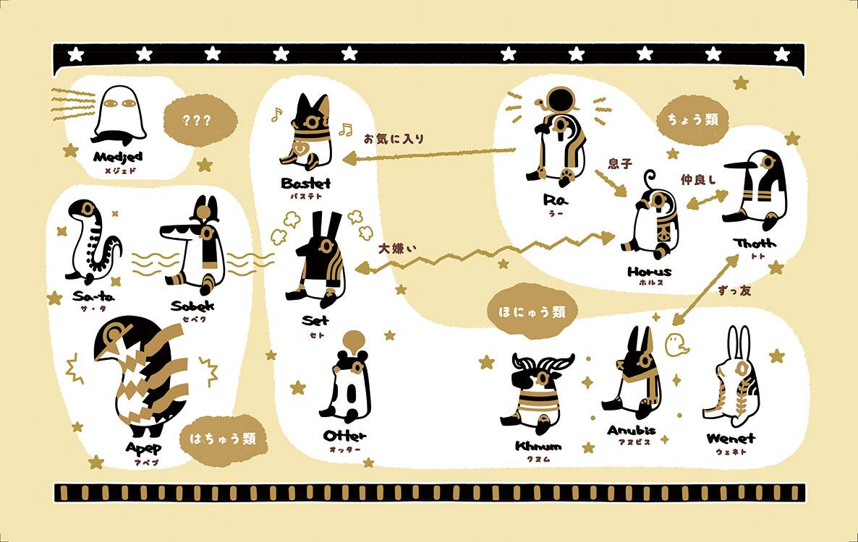 とーとつにエジプト神 | リラクトコミックス公式サイト